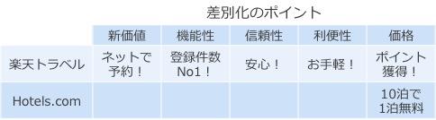 差別化ポイント(中).jpg